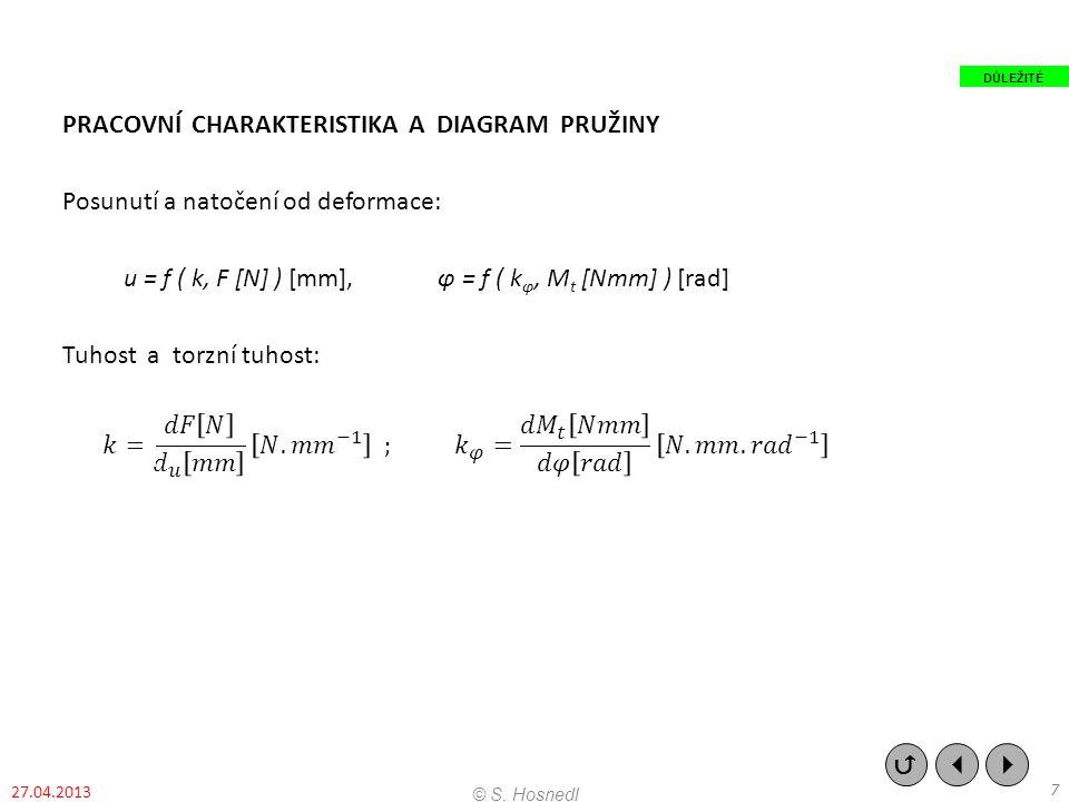 PRACOVNÍ CHARAKTERISTIKA A DIAGRAM PRUŽINY Posunutí a natočení od deformace: u = f ( k, F [N] ) [mm], φ = f ( kφ, Mt [Nmm] ) [rad] Tuhost a torzní tuhost: 𝑘= 𝑑𝐹 𝑁 𝑑 𝑢 𝑚𝑚 𝑁.𝑚 𝑚 −1 ; 𝑘 𝜑 = 𝑑𝑀 𝑡 𝑁𝑚𝑚 𝑑𝜑 𝑟𝑎𝑑 𝑁.𝑚𝑚. 𝑟𝑎𝑑 −1
